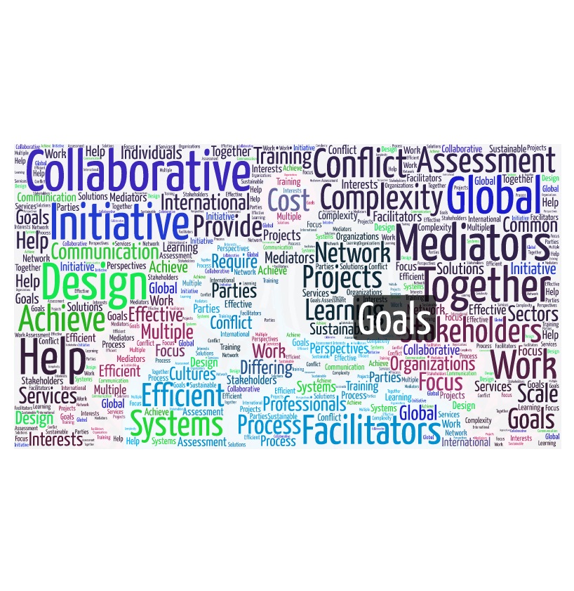 cgi-word-cloud